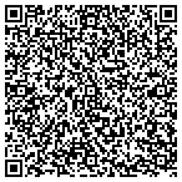 QR-код с контактной информацией организации Федоренко К. В., ИП