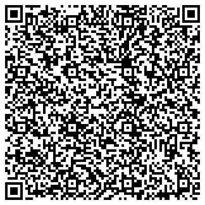 QR-код с контактной информацией организации Питомник растений greenworld - оптовая продажа растений для озеленения
