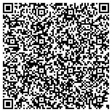 QR-код с контактной информацией организации Строительные решения, ЧП (Будівельні рішення)