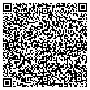 QR-код с контактной информацией организации Аверс КМ, ЧП