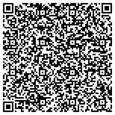 QR-код с контактной информацией организации Клиндухов О.П., ЧП