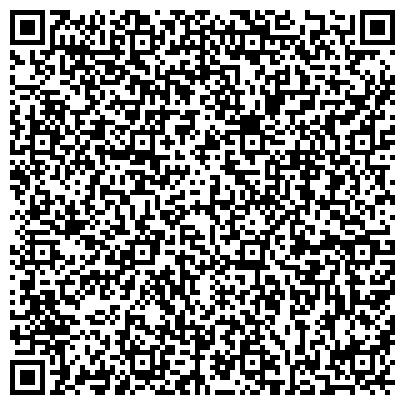 QR-код с контактной информацией организации Via Maris d.o.o.(Виа Марис),Представительство