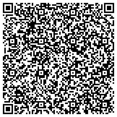 QR-код с контактной информацией организации Медведев, ЧП - Поликарбонат оптом, теплицы из поликарбоната