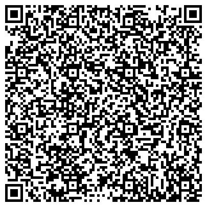 QR-код с контактной информацией организации Сельское фермерское Хозяйство Жук, ФХ