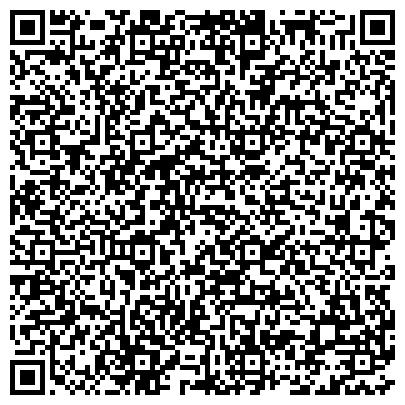 QR-код с контактной информацией организации Семикс Плюс, ЧП