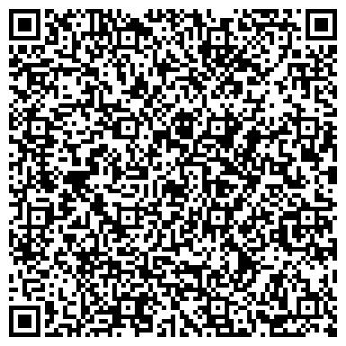 QR-код с контактной информацией организации РЕМОНТ И РЕСТАВРАЦИЯ ОБУВИ ЧП АРУСТАМЯН В.П.