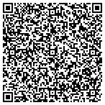 QR-код с контактной информацией организации Зеленецкое, ООО