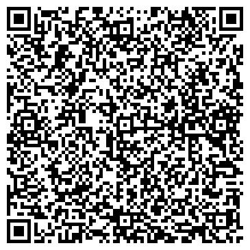 QR-код с контактной информацией организации ФХ Бутенко, ЧП
