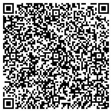 QR-код с контактной информацией организации Домашняя ферма, Компания