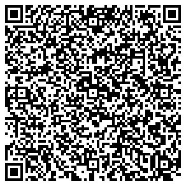 QR-код с контактной информацией организации Домашние перепела, ЧП