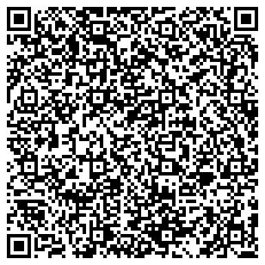 QR-код с контактной информацией организации Домашняя перепелиная ферма, СПД