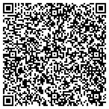 QR-код с контактной информацией организации ГОРАРХСТРОЙНАДЗОР ИНСПЕКЦИЯ ГОРОДСКАЯ