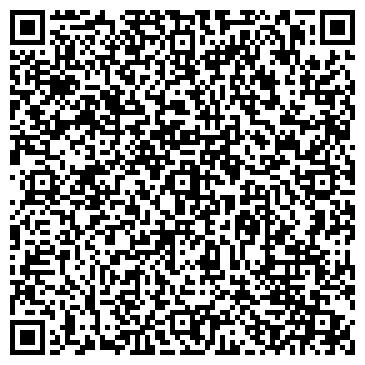 QR-код с контактной информацией организации НЕЗАВИСИМАЯ ОЦЕНОЧНАЯ КОМПАНИЯ