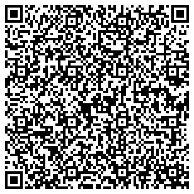 QR-код с контактной информацией организации Наилучшие растения для вас, Фермерское Хозяйство