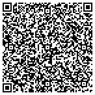 QR-код с контактной информацией организации Ими Агро Т, ООО (IMI-AGRO-T)