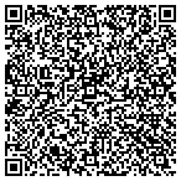 QR-код с контактной информацией организации Синюха,ПМП
