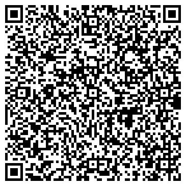 QR-код с контактной информацией организации София Семеная фирма, ЧП