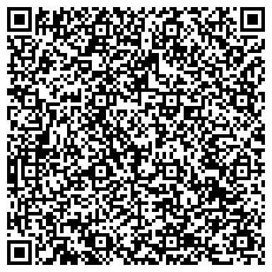 QR-код с контактной информацией организации Независимая Аграрная Индустрия, ООО