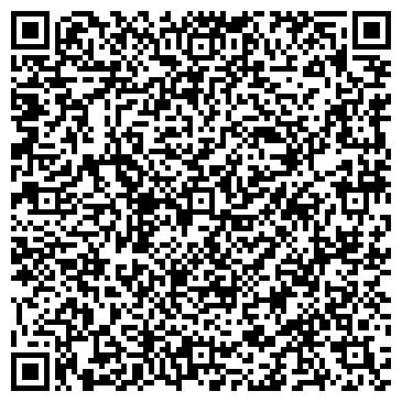 QR-код с контактной информацией организации Макарчук П.А., СПД