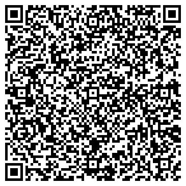QR-код с контактной информацией организации ЮГ Агро Трейд, ООО