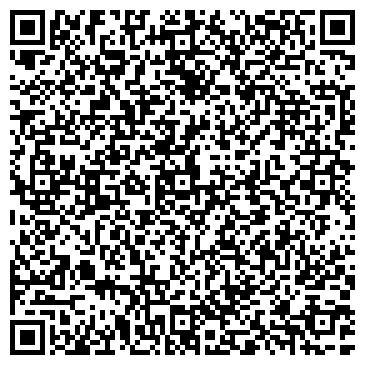 QR-код с контактной информацией организации Мицелий грибов Euromycel, ЧП