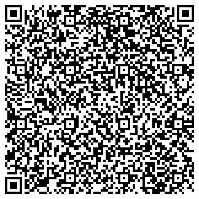 QR-код с контактной информацией организации Центр грибоводства и фунготерапии, СПД (Доценко Т.В.)