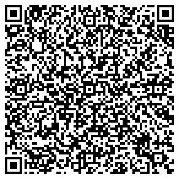 QR-код с контактной информацией организации АгроТоргКом, ООО
