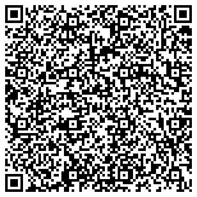 QR-код с контактной информацией организации Родючисть,(Плодородие), ООО