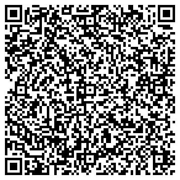QR-код с контактной информацией организации Перепелинные яйца, ЧП