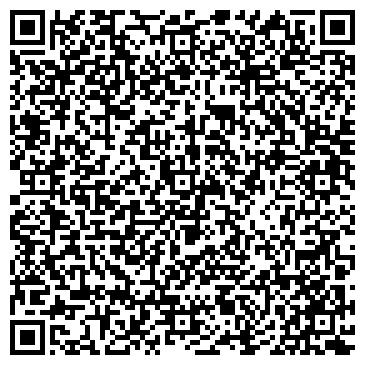 QR-код с контактной информацией организации Агрофирма Имперское зерно, ЧП