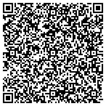 QR-код с контактной информацией организации Агровита Торговый дом, ООО