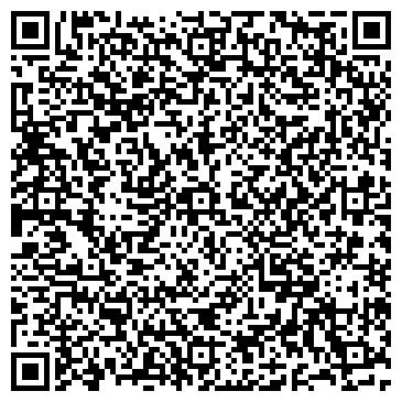 QR-код с контактной информацией организации 1000 МЕЛОЧЕЙ ООО ПРИМХОЗТОРГ