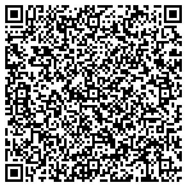 QR-код с контактной информацией организации Продсервис групп, ООО