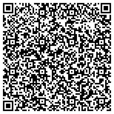 QR-код с контактной информацией организации Еврокомершл Украина, ЧП