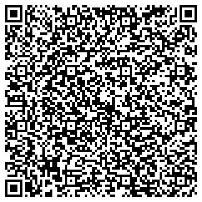 QR-код с контактной информацией организации Семена Кировоградщины, Ассоциация
