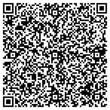 QR-код с контактной информацией организации Хорол-Агро, ООО
