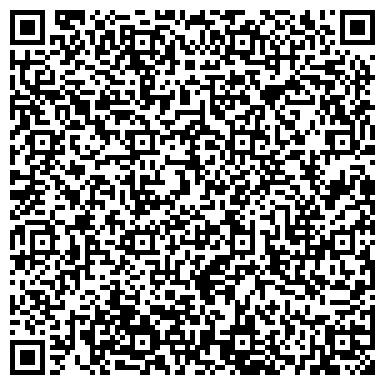 QR-код с контактной информацией организации Мясная Хата, ООО
