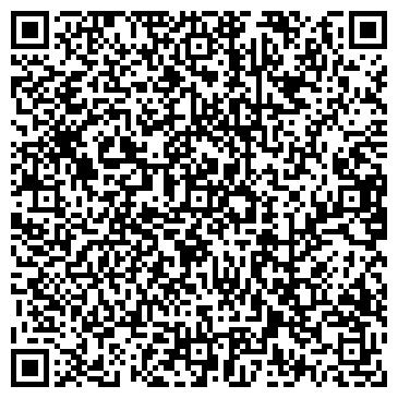 QR-код с контактной информацией организации Союз-Энерго, ООО