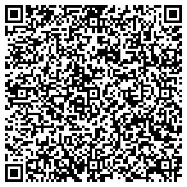 QR-код с контактной информацией организации Петруха и ко, ЧП