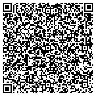 QR-код с контактной информацией организации Нифедов С. И., СПД