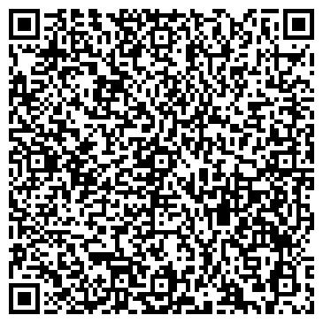 QR-код с контактной информацией организации Selhoz-ukr, ЧП