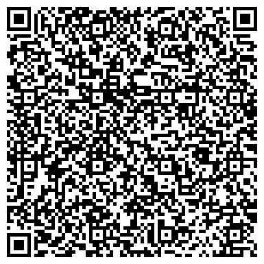 QR-код с контактной информацией организации Современные технологии, ООО НПП