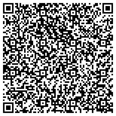 QR-код с контактной информацией организации Нипельные поилки, Компания
