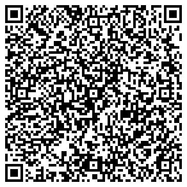 QR-код с контактной информацией организации ИМТЕХАГРО, ООО