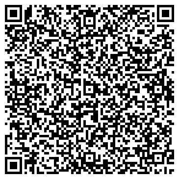 QR-код с контактной информацией организации РУССКАЯ ПРОДОВОЛЬСТВЕННАЯ КОМПАНИЯ