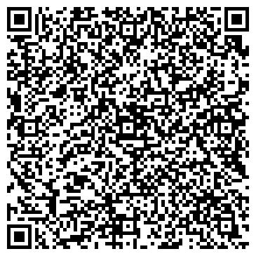 QR-код с контактной информацией организации Кролик, ЧП