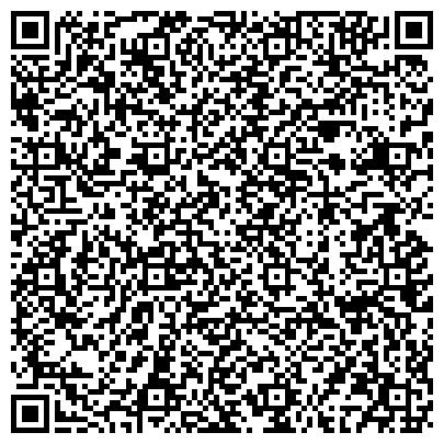 QR-код с контактной информацией организации Карпатски Зори, ЧП (Leches Maternizadas S.A.)