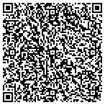 QR-код с контактной информацией организации Сумы Технокорм, ООО