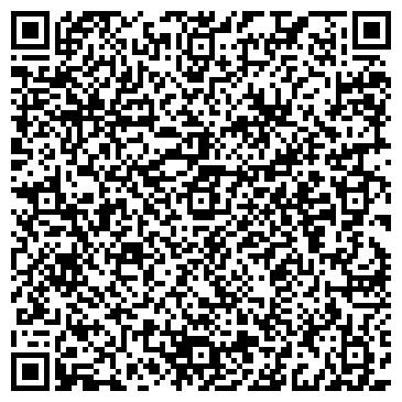 QR-код с контактной информацией организации Ore-Max (Ор-макс), Компания
