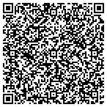 QR-код с контактной информацией организации Военторг, ЧП
